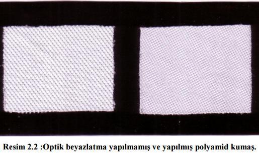 optik beyaz