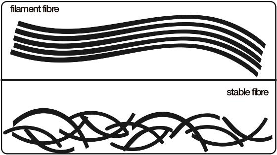 filament stapel