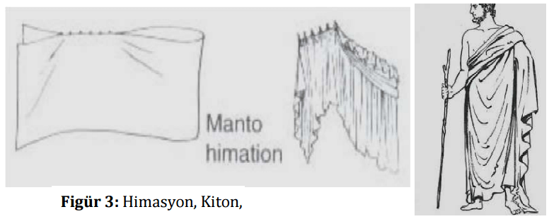himation