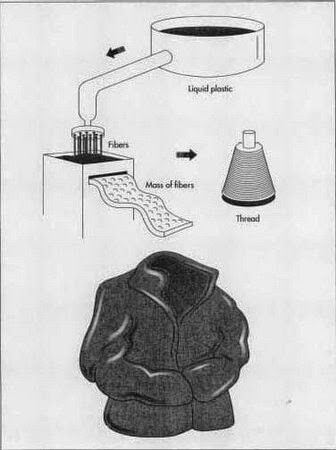 polyester uretim